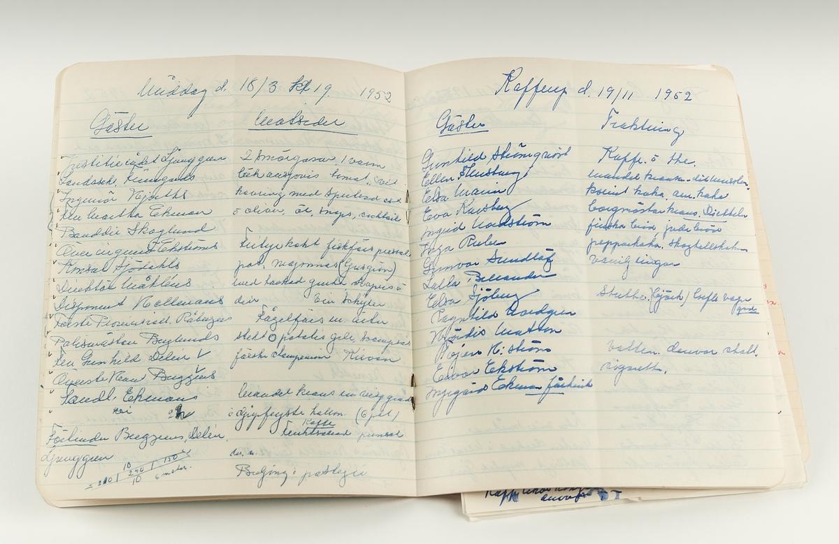 """2 vaxduksböcker, innehållande förteckning över borgmästarparet Berglins middagar.  På ena boken etikett: """"Våra middagar 12/12 1940 - 9/3 1948""""  Böckerna innehåller datum på middagar, matsedel samt vilka gäster som var inbjudna."""