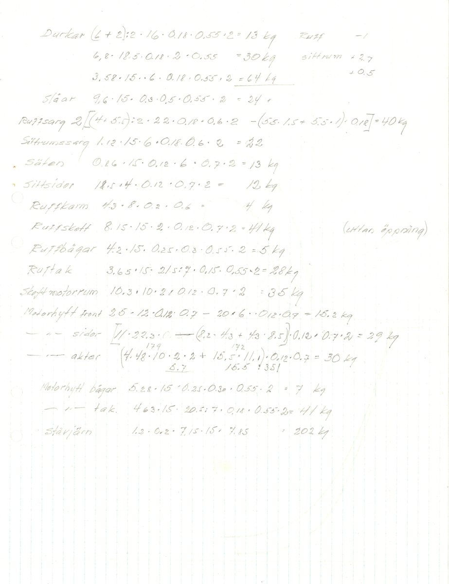 Diverse enklare skisser och beräkningar.